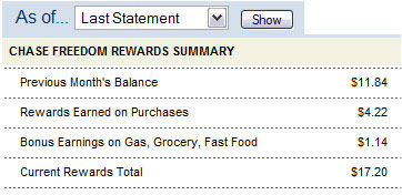Mmm cash back on fast food